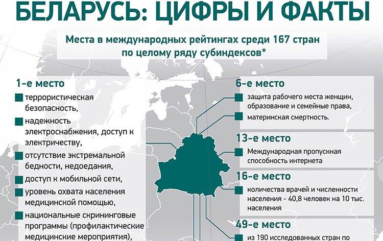Аляксандр Лукашэнка: нельга дапусціць спаду эканомікі і ўзроўню жыцця людзей, трэба бачыць шляхі развіцця